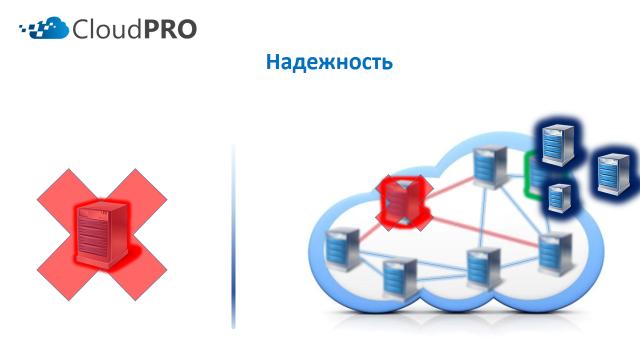 Преимущества облачного сервера - перезапуск на другом сервере