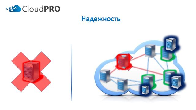 Преимущества облачного сервера - распределение нагрузки по аппаратным узлам