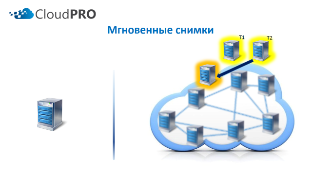 Преимущества облачного сервера - снапшоты