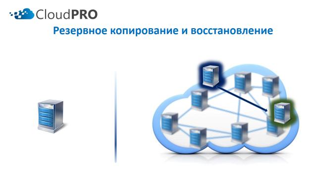 Преимущества облачного сервера - Резервное копирование