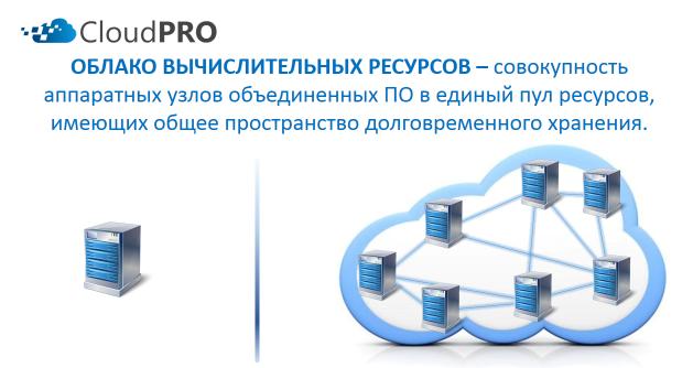 vps сервер казахстан