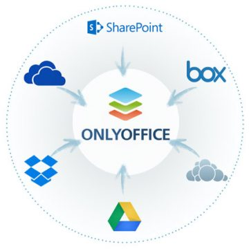 onlyoffice_integration